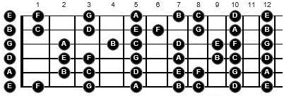 wayne krantz guitar lesson