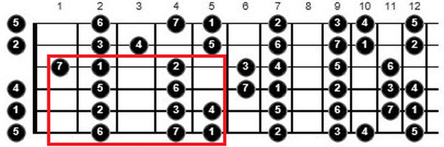 tips for practicing scales