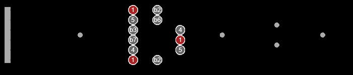phrygian mode 2nps scale