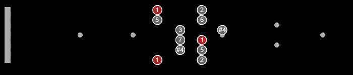 lydian mode 2nps scale