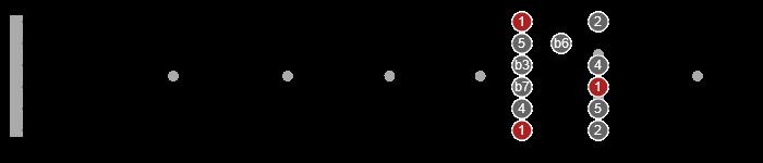 aeolian 2nps scale