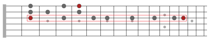 modes guitar lesson