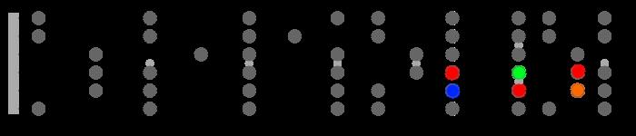 Am11 arpeggio guitar