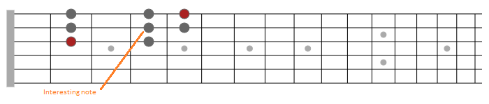 lydian scale guitar lesson