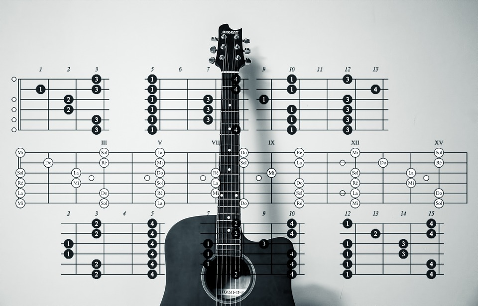 3 Music Courses Every Guitarist Should Take - Unlock the Guitar