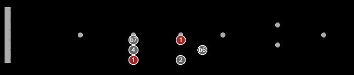 pentatonic scale 180