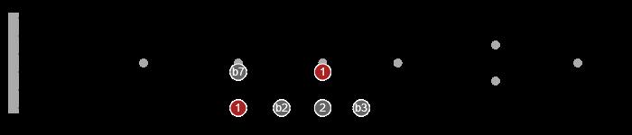pentatonic scale 7