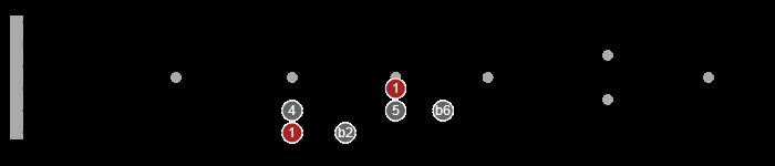 pentatonic scale 91