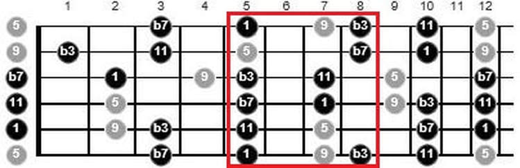 soloing over chord changes guitar