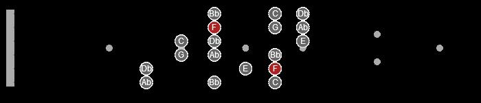 3NPS harmonic minor scale