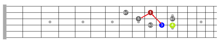 blues soloing guitar lesson