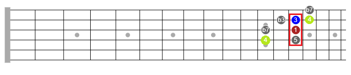 blues soloing intervals guitar