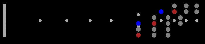mixolydian mode guitar