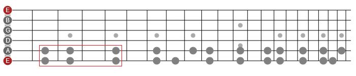 horizontal scales guitar