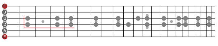 how to learn guitar scales horizontally
