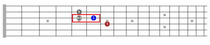 major vs minor in blues guitar