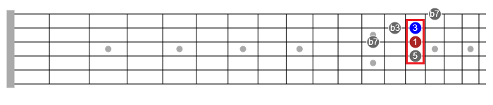 blues soloing tricks guitar