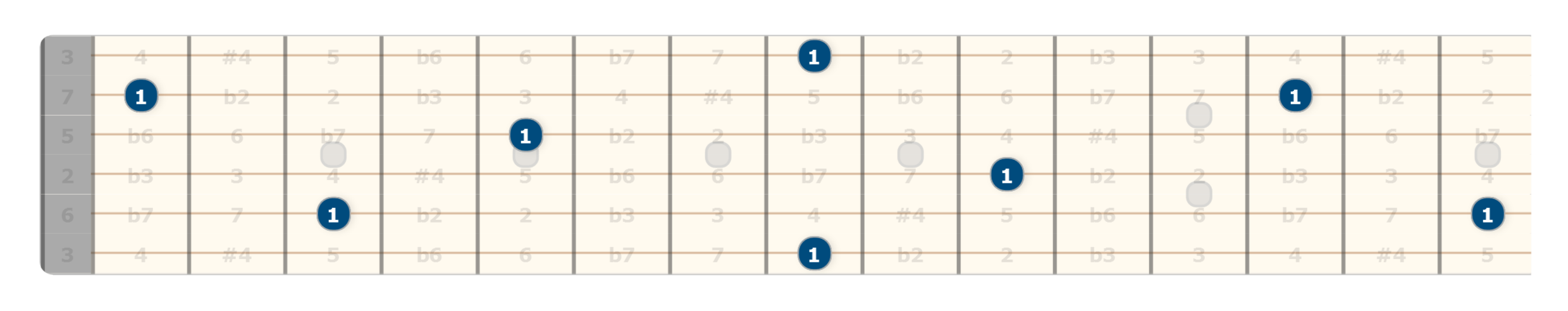 soloing using intervals on guitar