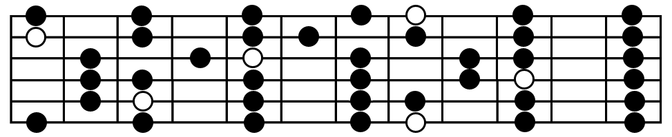allan holdsworth c major scale