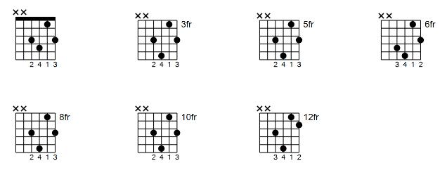 allan holdsworth chords
