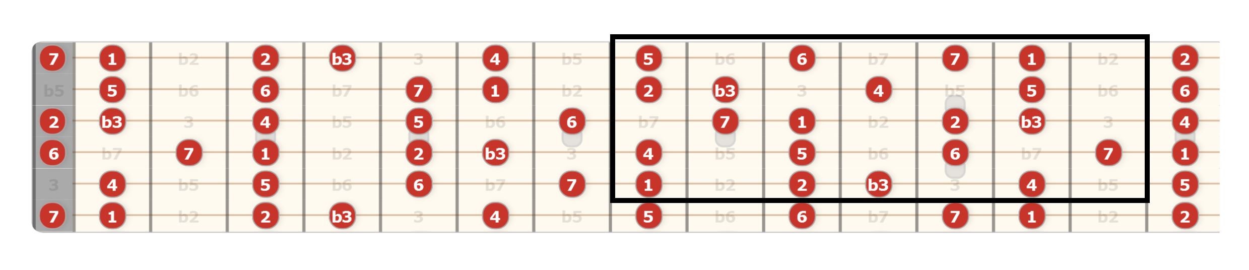 allan holdsworth scale patterns