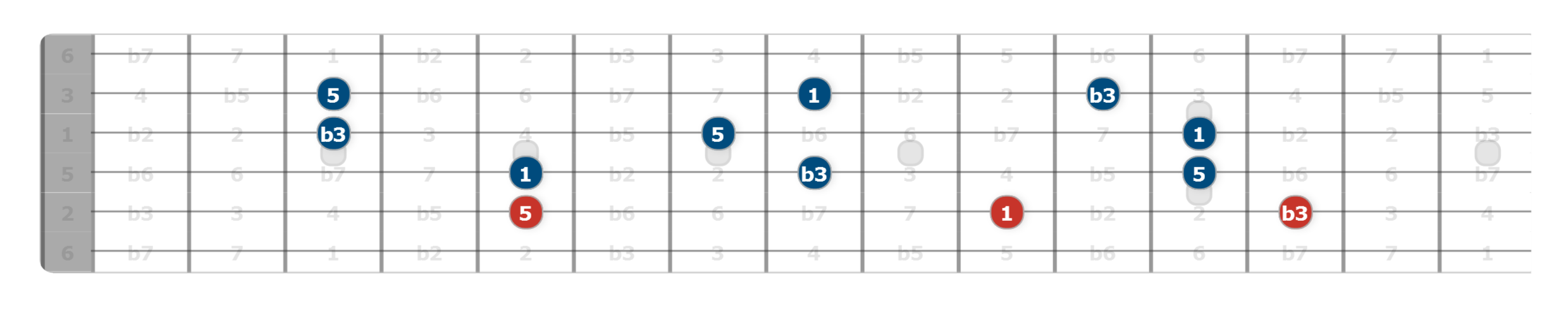 how to learn triads on guitar