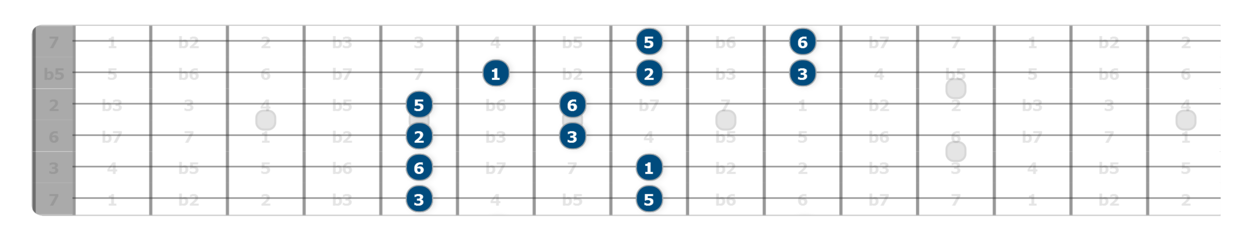 alternative major pentatonic scale shapes guitar