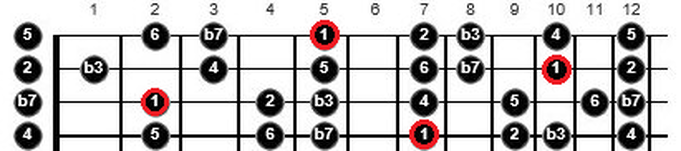 how to simplify guitar scales