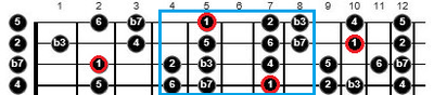 simplify guitar scales