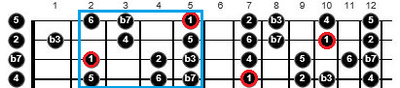 simple guitar scales