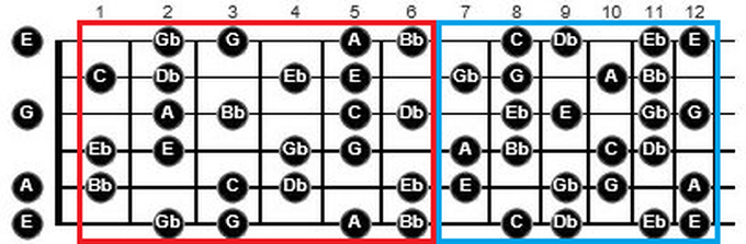 allan holdsworth diminshed scales lesson