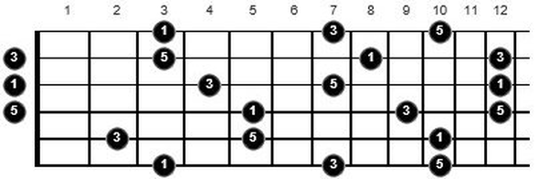 melodic guitar soloing
