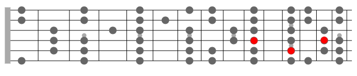 a minor diatonic arpeggio guitar
