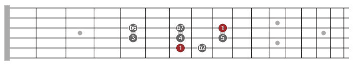modes on guitar