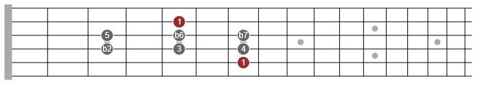 modal scale patterns guitar