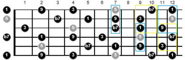 funk guitar chord stabs