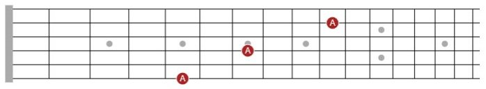 simplified arpeggios and scales guitar