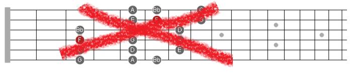 3nps scales guitar hack