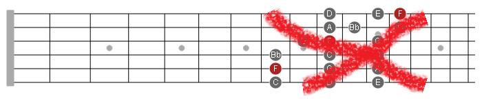 3nps guitar scales hack