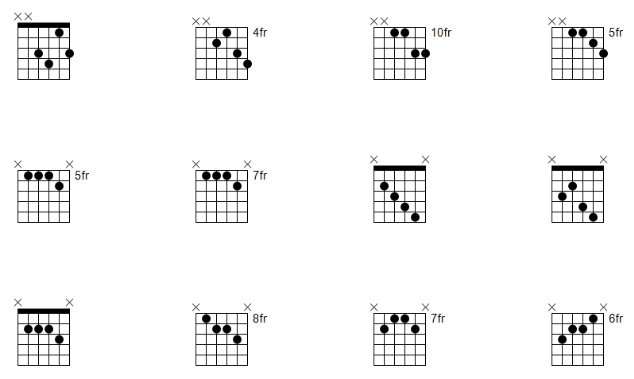 allan holdsworth chords and inversions