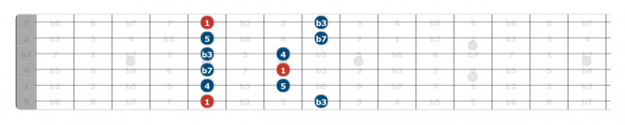 blues soloing tricks