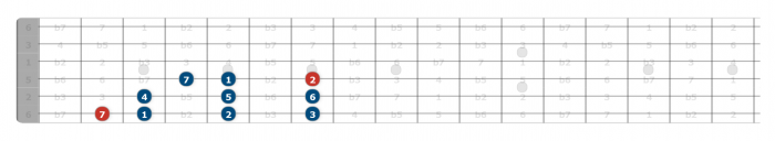 g major scale guitar position 1