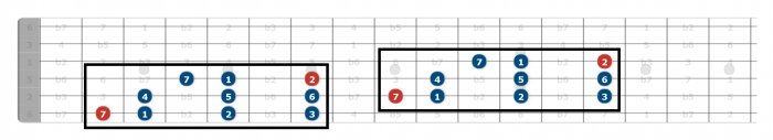 g major scale guitar position 2