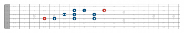lydian scale guitar position 3