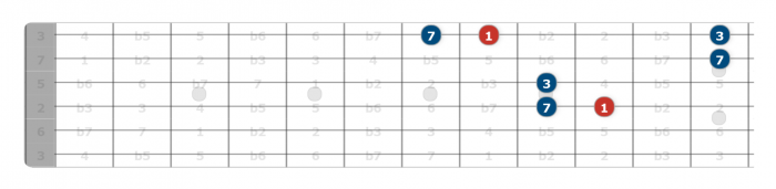 interval combinations