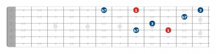 interval combinations guitar