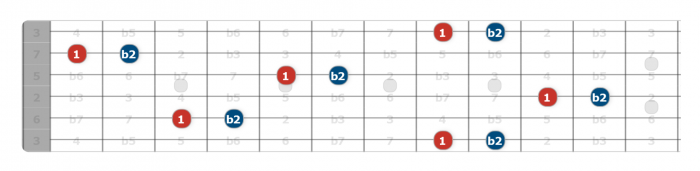 minor second guitar interval