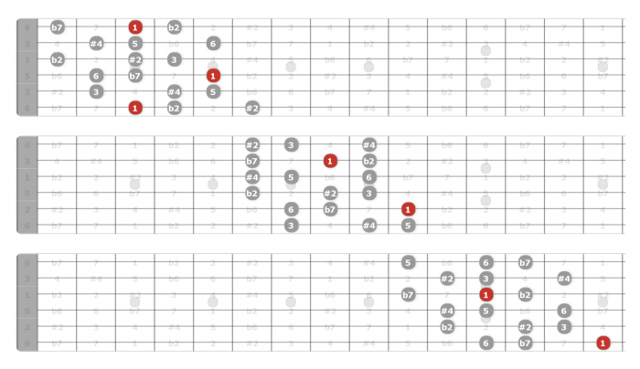 3nps half-whole diminished scale