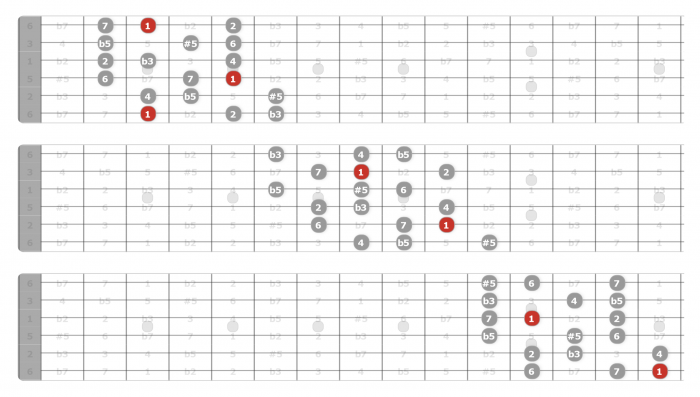 3nps whole-half diminished scale