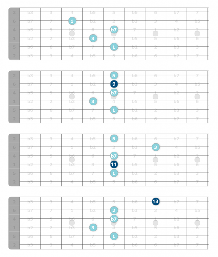 diatonic dominant chord extensions